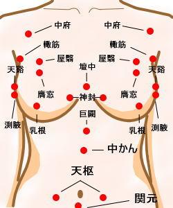 胸が小さい体毛が濃い原因解決方法
