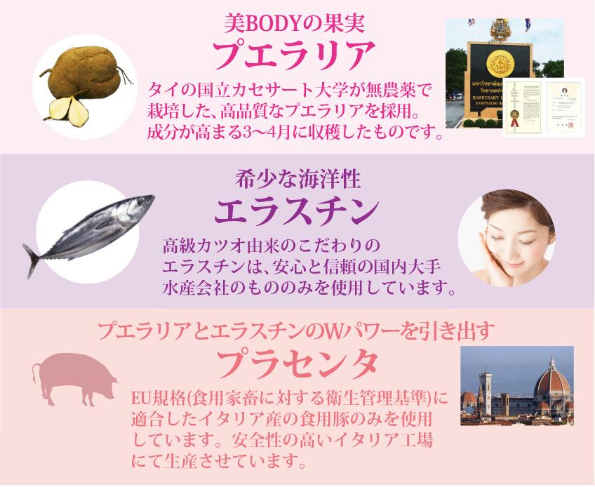 シンデレラアップ効果副作用口コミ評判